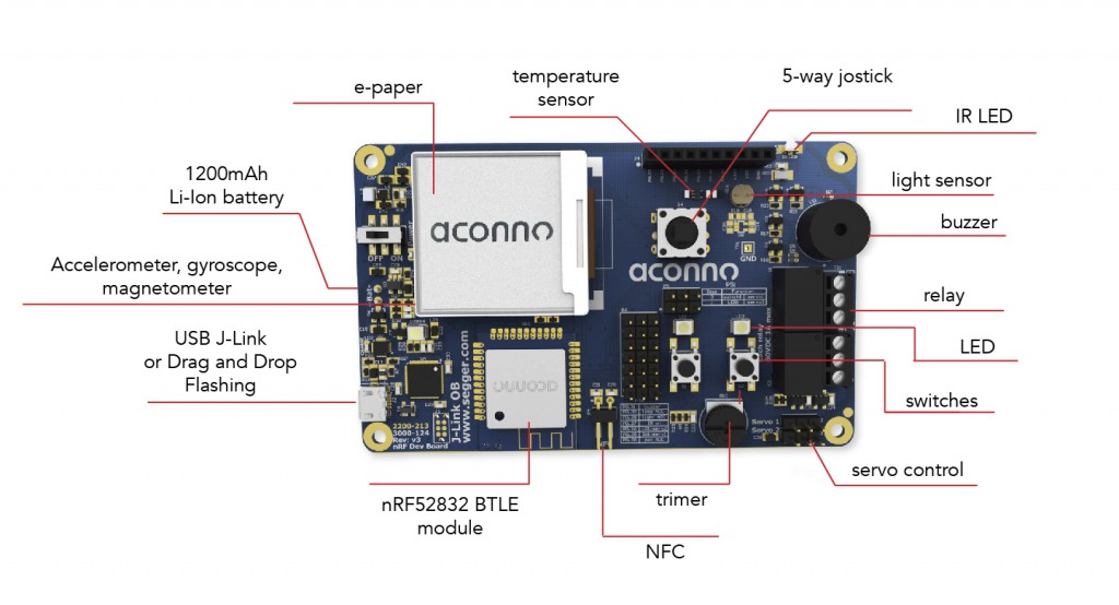 IoT Development Starter Kit XL